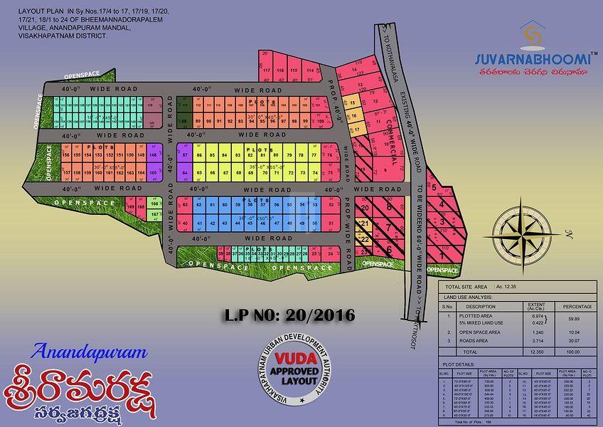 Suvarnabhoomi Sreeramaraksha - Master Plans