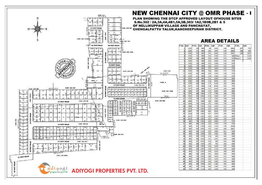 New Chennai City - Master Plans