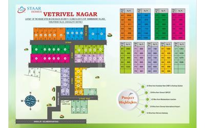 staar-homes-vetrivel-nagar-in-2310-1597323027764