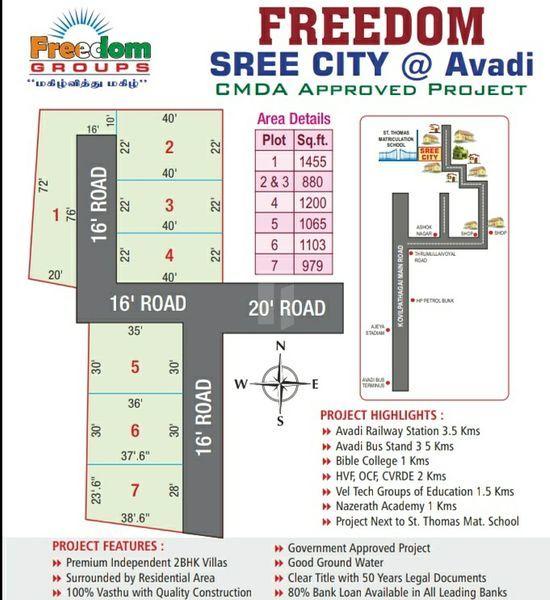 Freedom Sree City - Master Plans
