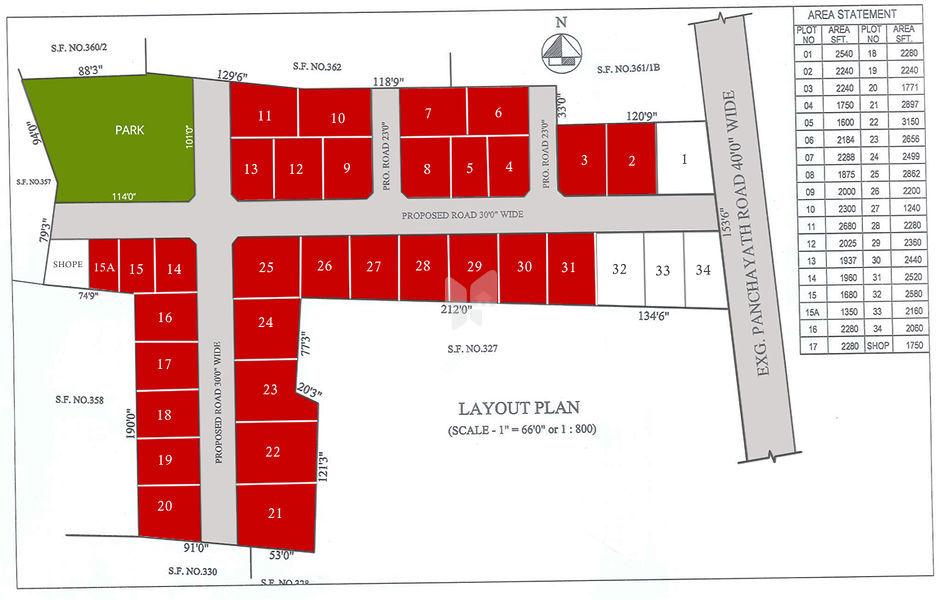 Evon Springs - Master Plan