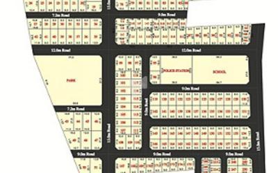 Properties of Fortune Estates