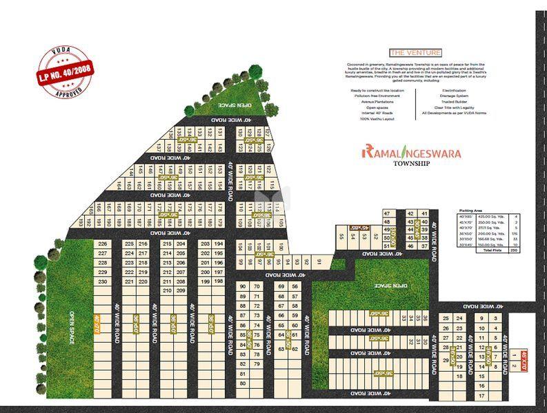Ramalingeswara Township - Master Plans