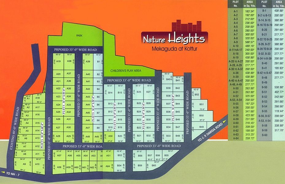 Nature Heights - Master Plans