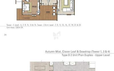 prestige-white-meadows-in-whitefield-lbk