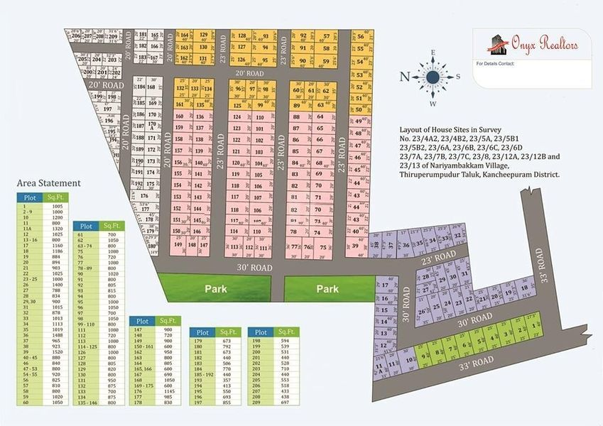 ONYX Azhvaar Thiru Nagar - Master Plans