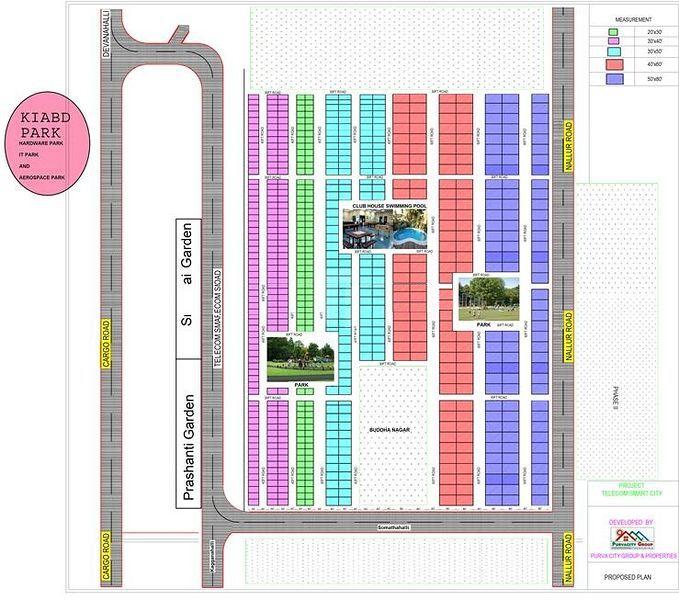 CGTRIT Telecom Smart City - Master Plan
