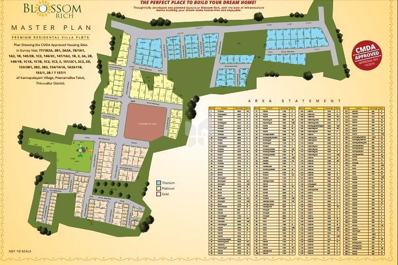 MCB Blossom Rich - Master Plans