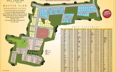 mcb-blossom-rich-in-poonamallee-master-plan-ph6
