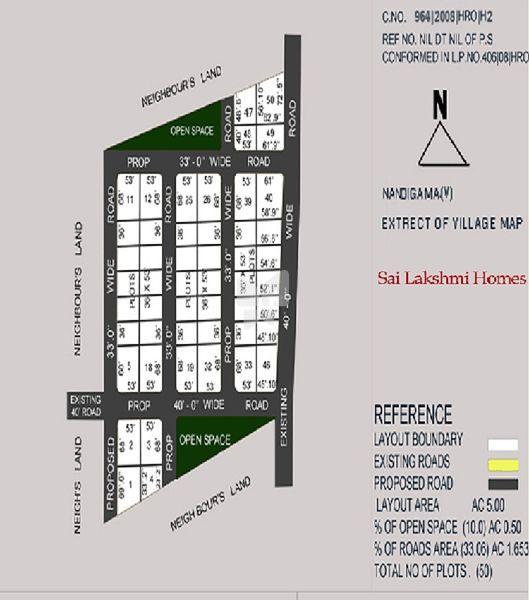 Sai Lakshmi Homes - Master Plans