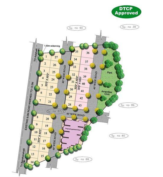 Antera Toucan Plot - Master Plan