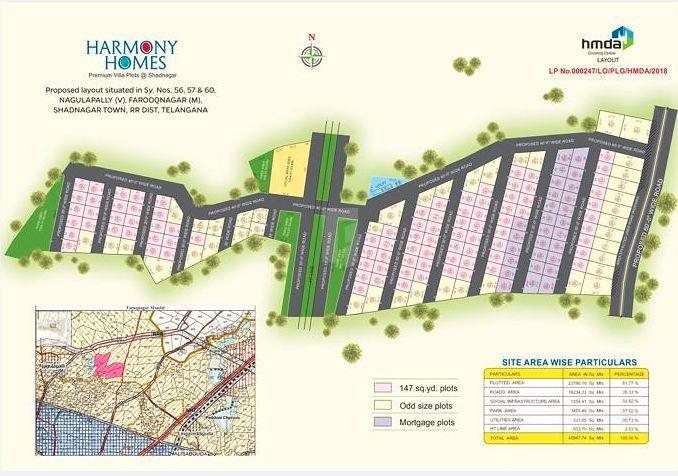 Sahaj Harmony Homes - Master Plans