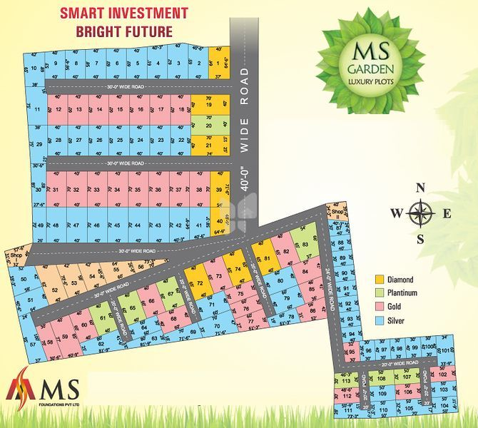 MS Garden Plot - Master Plan