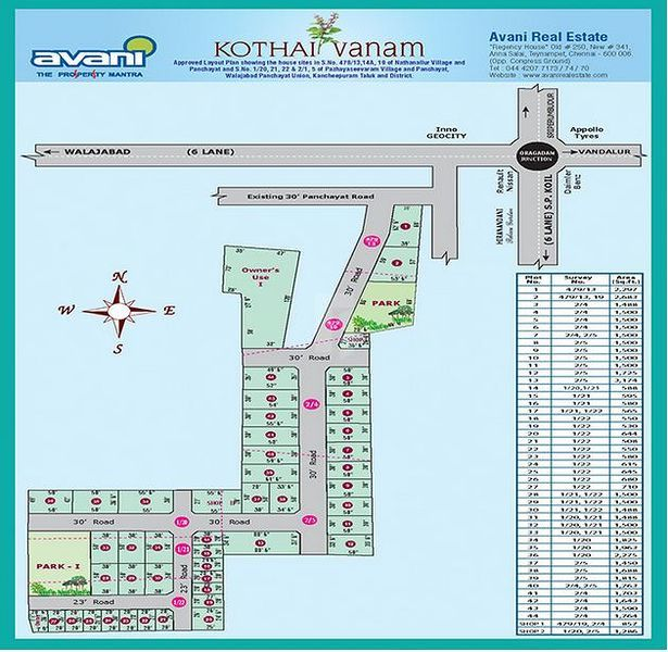 Avani Real Estate Kothaivanam - Master Plan