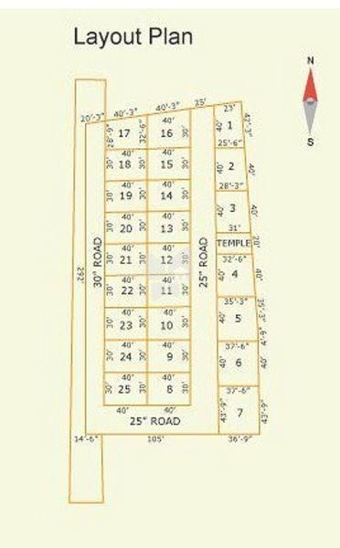 Aadyas Sunrise Avenue - Master Plan