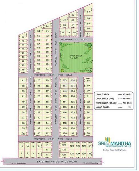 Sree Mahitha Brundavan - Master Plan