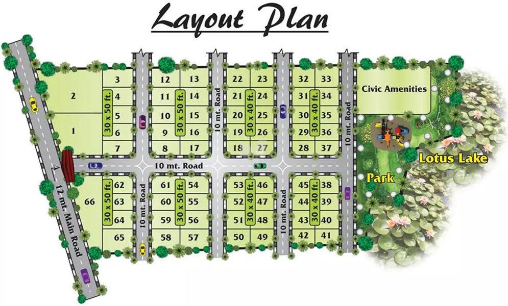 Aakruthi Usha Garden - Master Plans