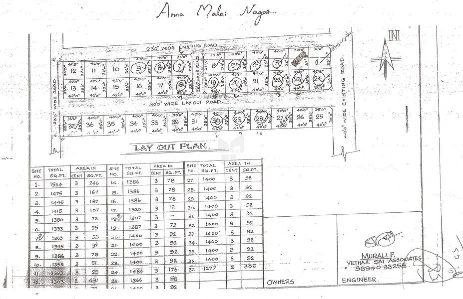 Arshi Annamalai Nagar - Master Plans