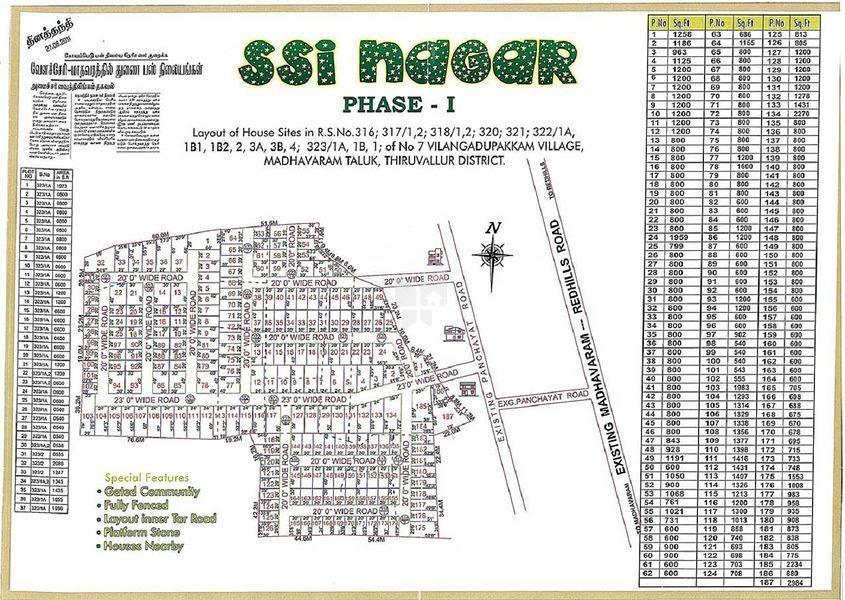 New Star SSI Nagar - Master Plan