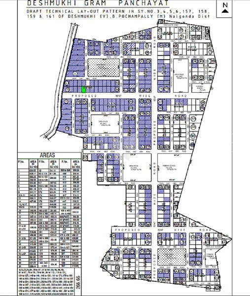 Bhavya Deshmukhi - Master Plans