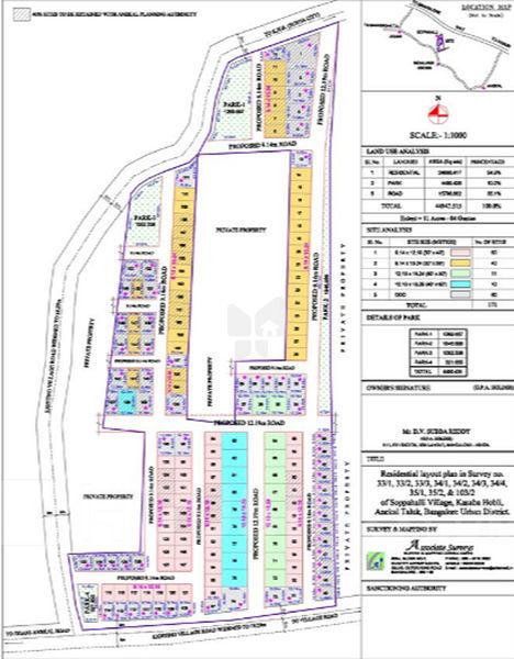 Abhaya Flutus Nest - Master Plans