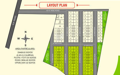 gurudatta-developers-hajipally-village-in-shadnagar-master-plan-fir
