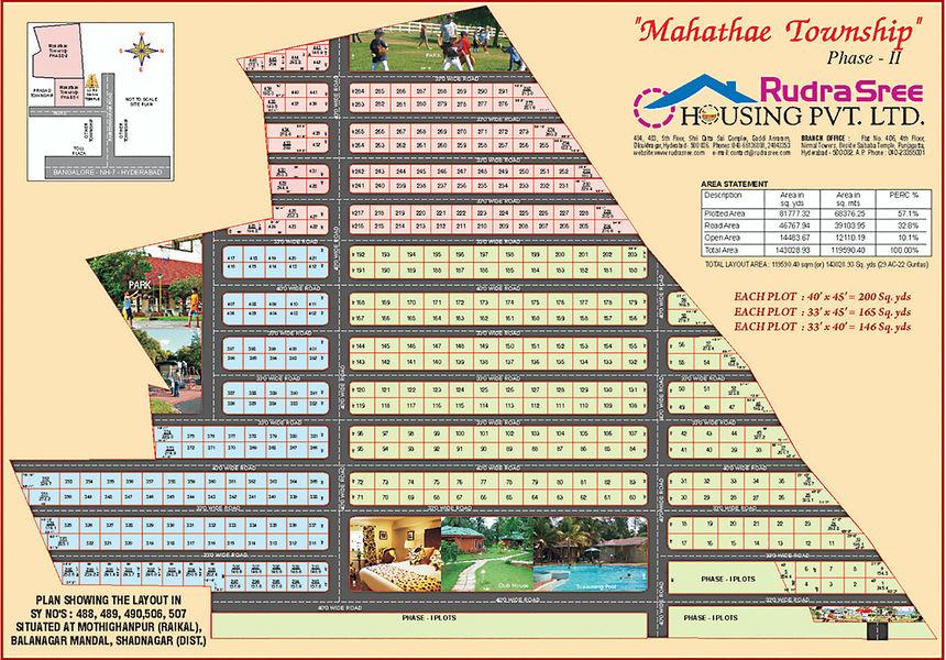Mahathae Township - Master Plans