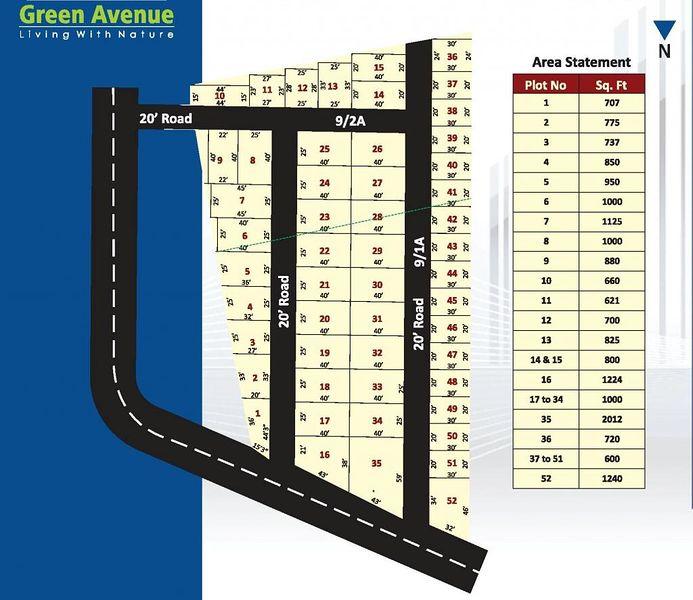 Green Avenue  - Master Plans