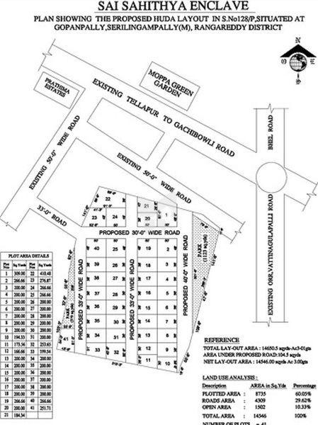 Sai Sahithya Enclave - Master Plan