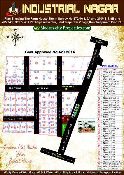 Industrial Nagar - Master Plan
