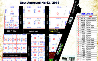 industrial-nagar-in-kanchipuram-2u1