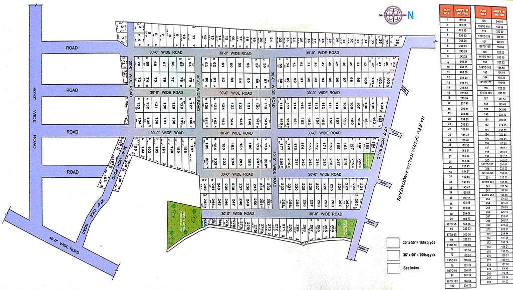 Metro Dharani Enclave - Master Plans