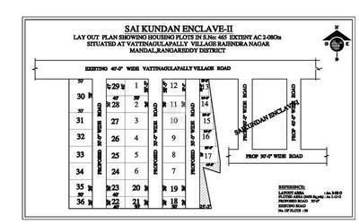 sai-kundan-enclave-2-in-gachibowli-master-plan-omn