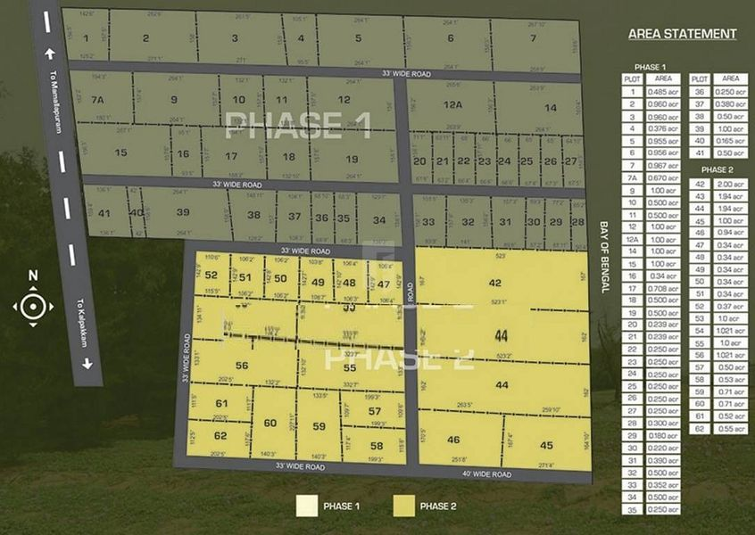 Olive Pine Beach II - Master Plans
