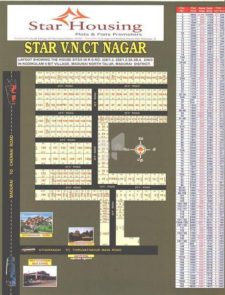 Jeme Star V.N.CT Nagar - Master Plans