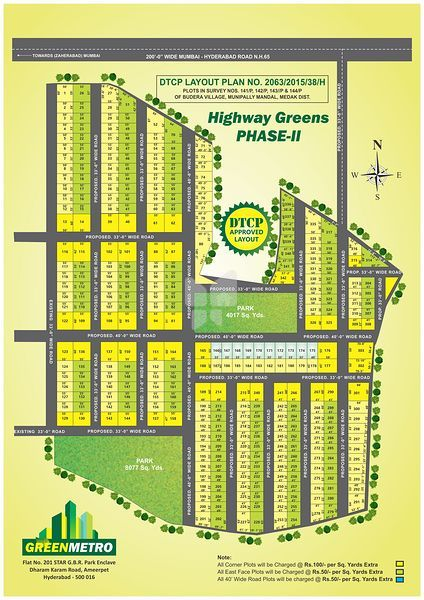 GreenMetro Highway Greens - Master Plan