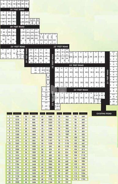 Vishwak Annanagar - Master Plan