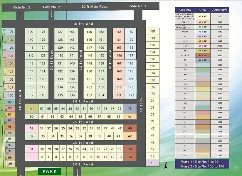 Origin Harmony Grooves - Master Plan