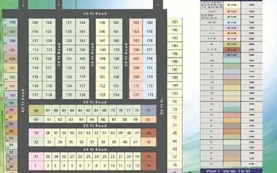 origin-harmony-grooves-in-k-r-puram-master-plan-1oxs