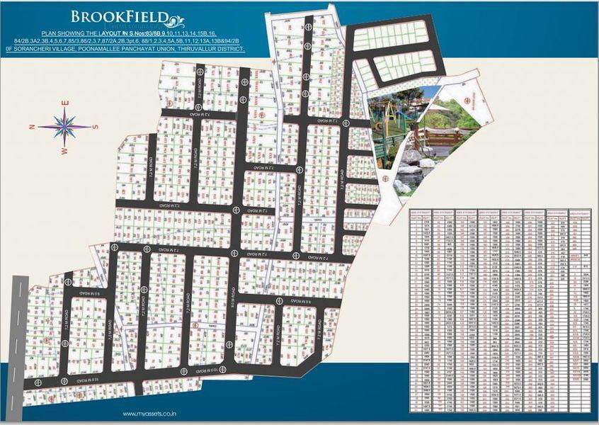 Brookfield - Master Plan
