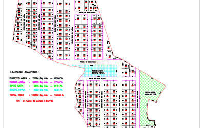 susampada-emerald-city-in-maheshwaram-master-plan-1o31