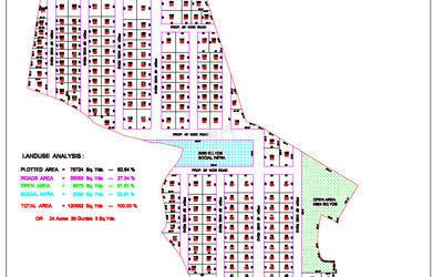 susampada-emerald-city-in-maheshwaram-master-plan-1o31