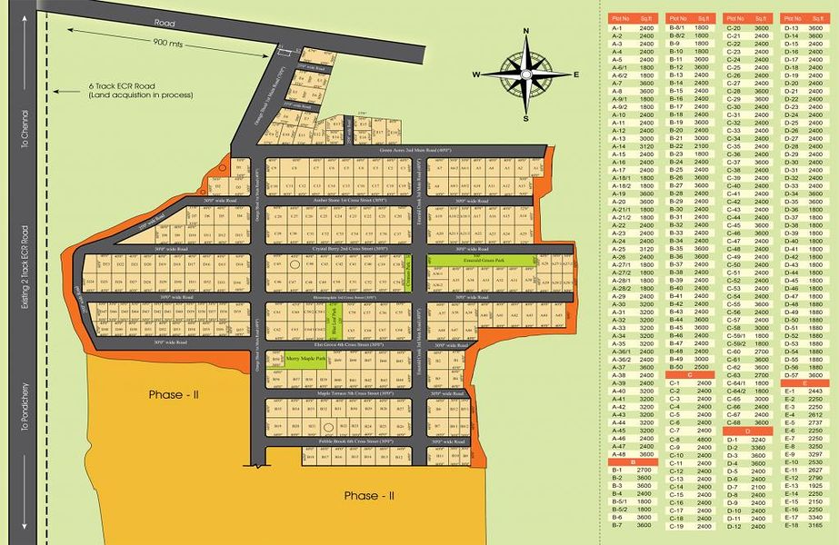 Green Citadel - Master Plan