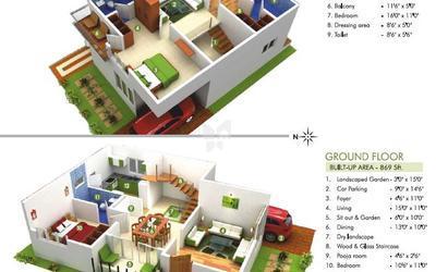 celebrity-natures-habitat-in-sarjapur-project-brochure-mcx