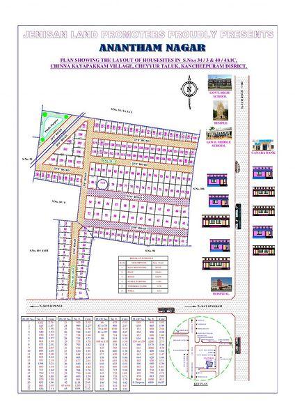 Anantham Nagar - Master Plans