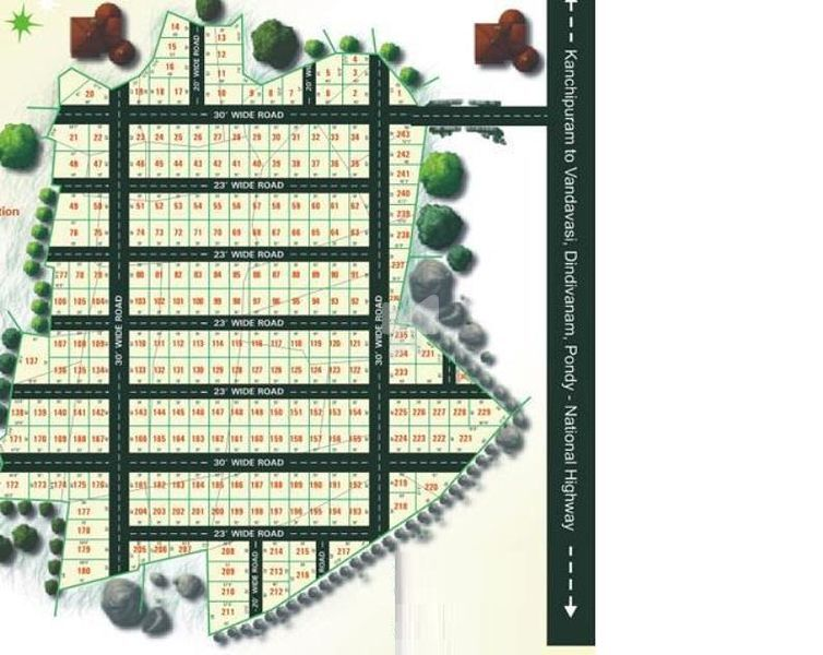 RPG Temple City - Master Plan