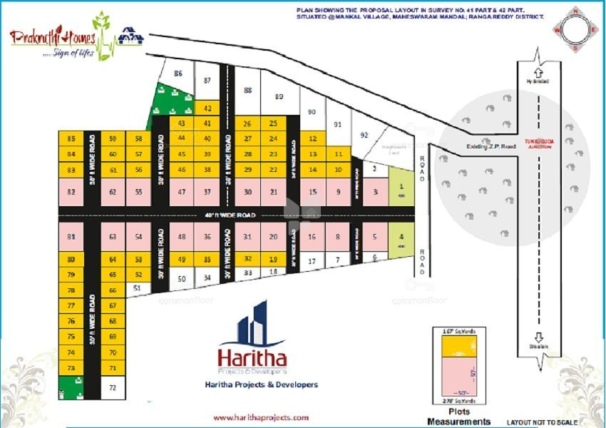 Haritha Prakruthi Homes - Master Plans