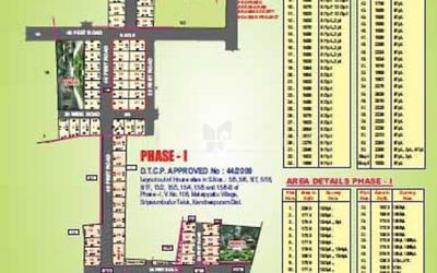 abc-garden-city-in-manimangalam-master-plan-1x40