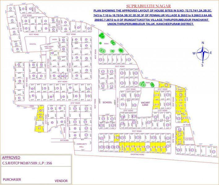 Baskar Realtors Subrabhath Nagar - Master Plans