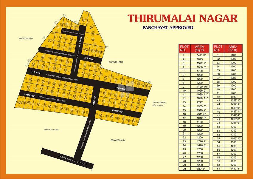 Sai Thirumalai Nagar - Master Plans